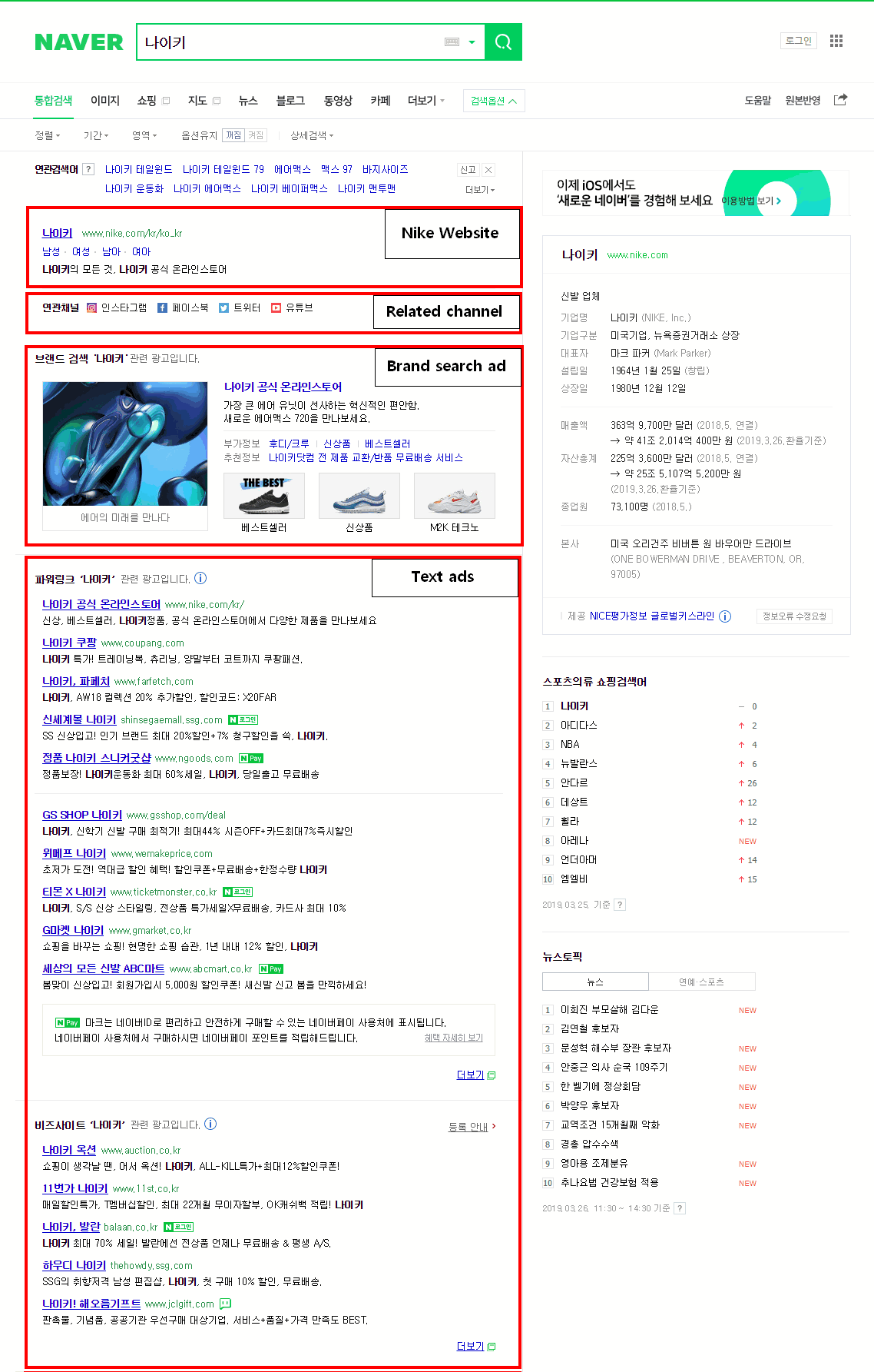 Naver Ads: SERP Example